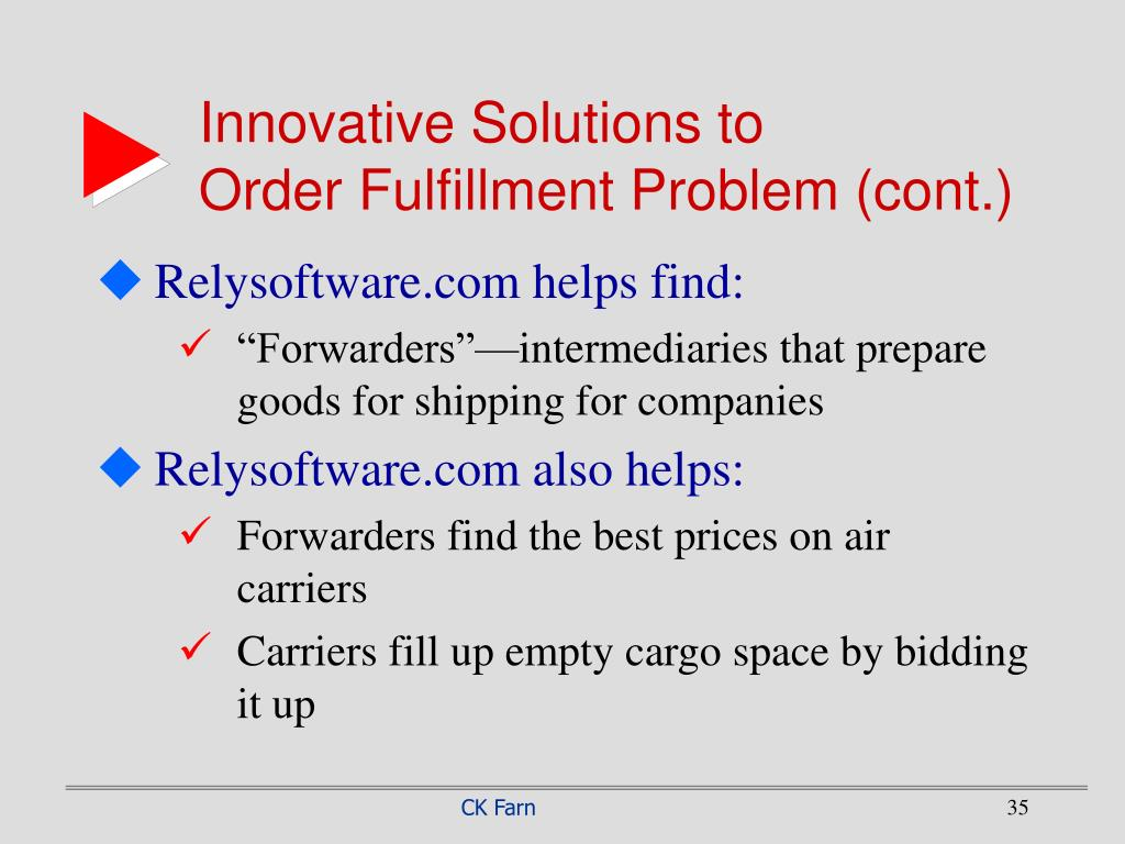 Innovative Solutions to