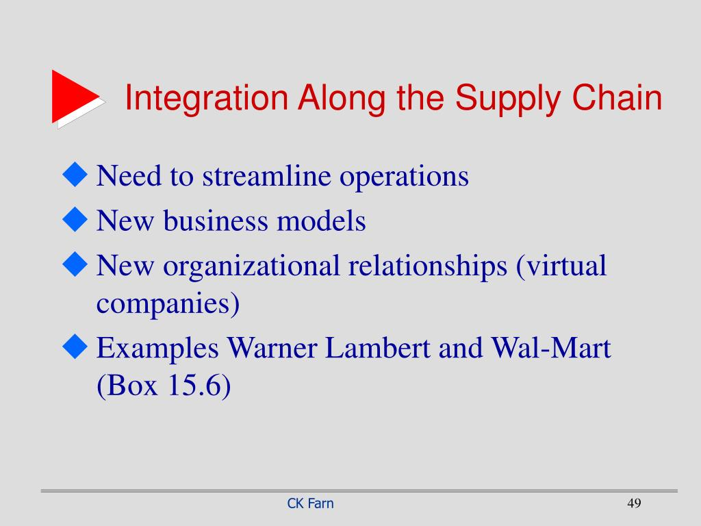 Integration Along the Supply Chain
