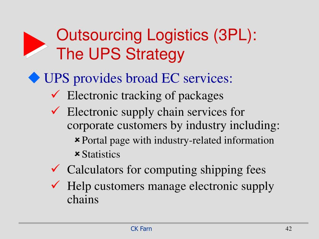 Outsourcing Logistics (3PL):