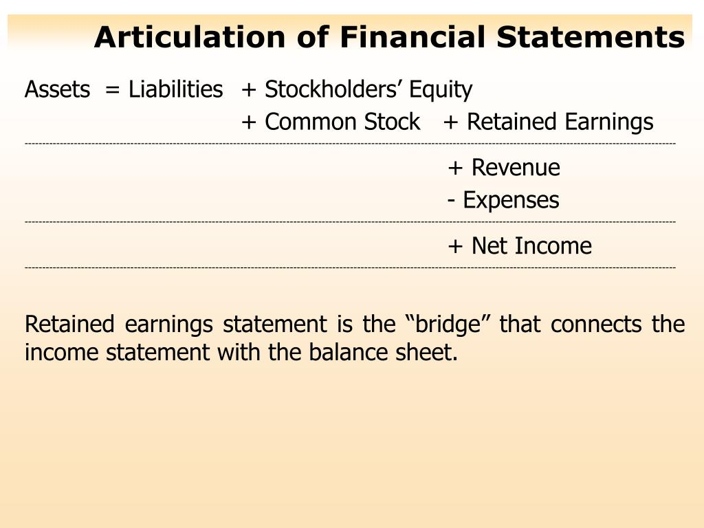 Articulation of Financial Statements