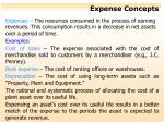 expense concepts