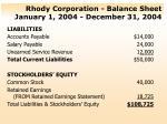 rhody corporation balance sheet january 1 2004 december 31 200437