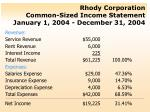 rhody corporation common sized income statement january 1 2004 december 31 2004