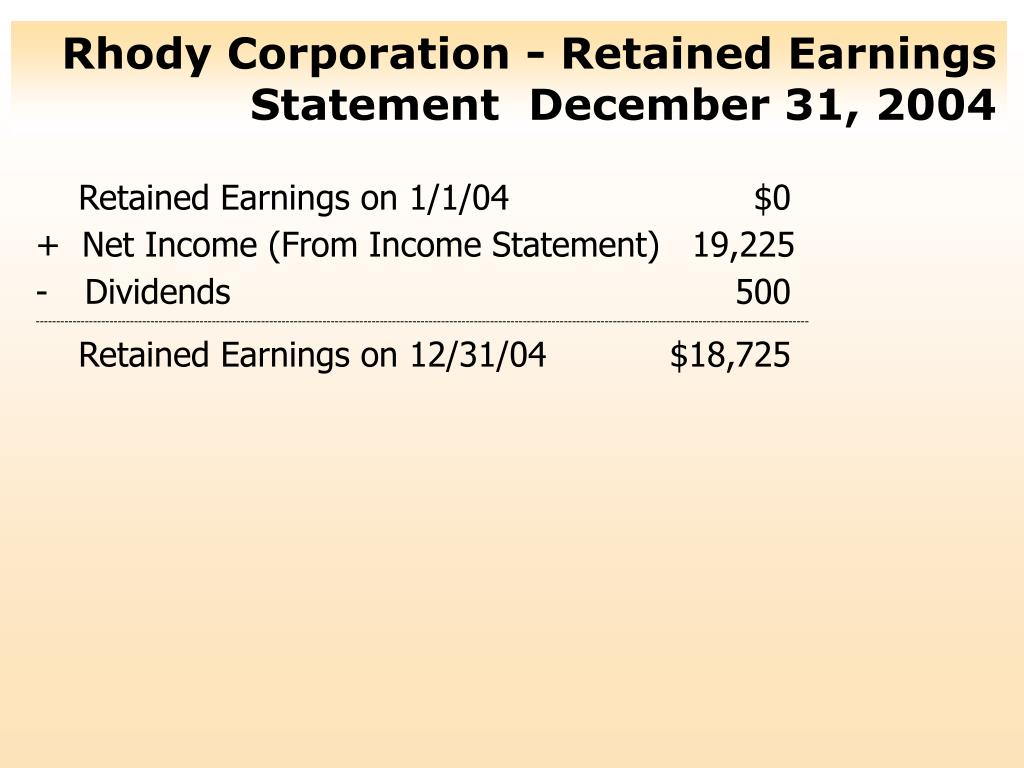Rhody Corporation - Retained Earnings Statement  December 31, 2004