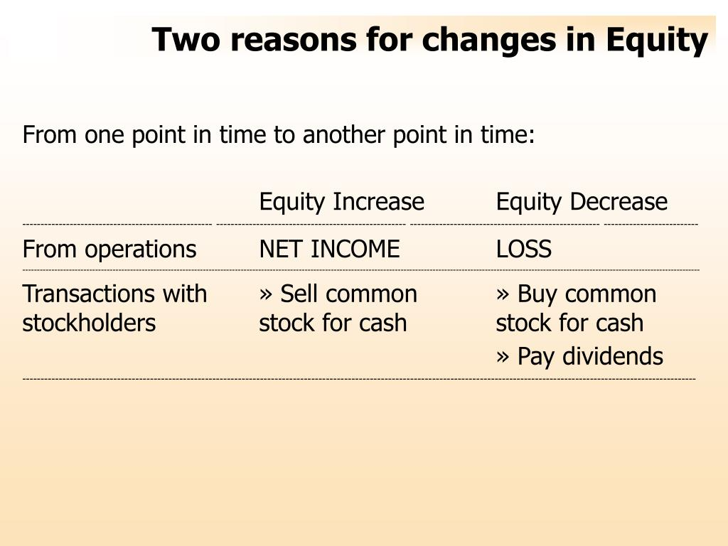 Two reasons for changes in Equity