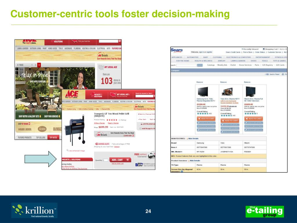 Customer-centric tools foster decision-making