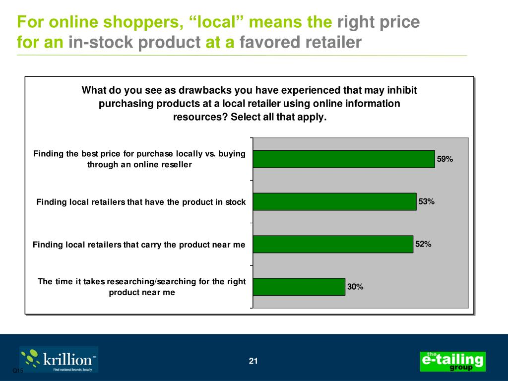 "For online shoppers, ""local"" means the"