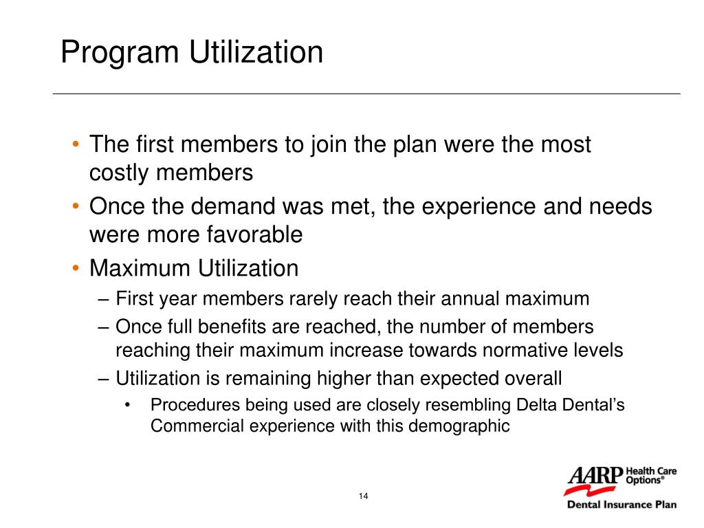 Program Utilization