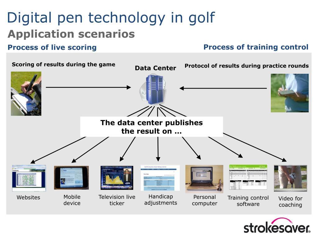 Digital pen technology in golf