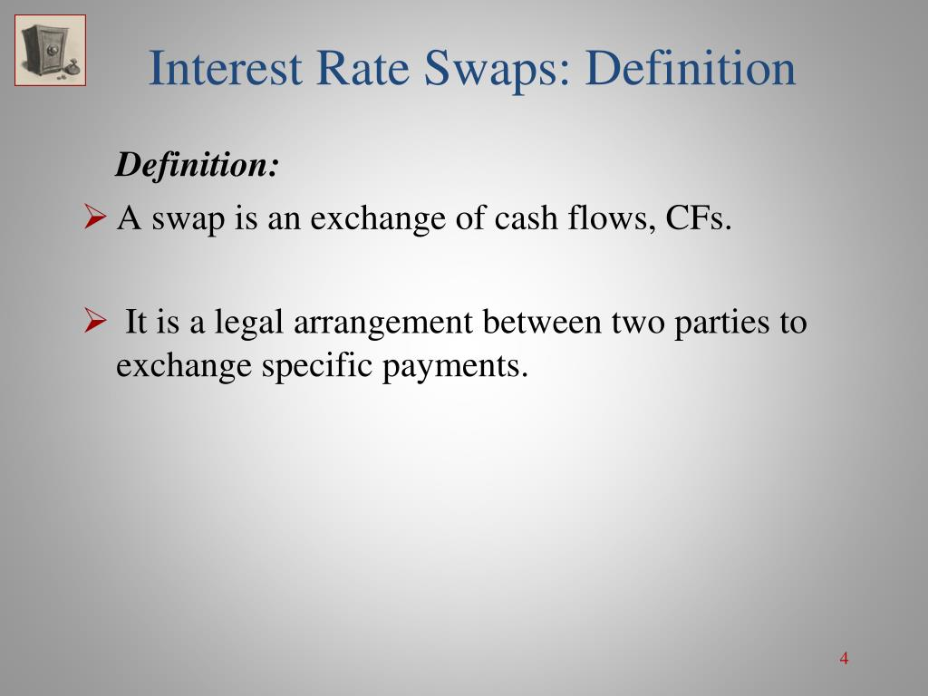 Ppt interest rate swaps powerpoint presentation id 765524 for Terest definition
