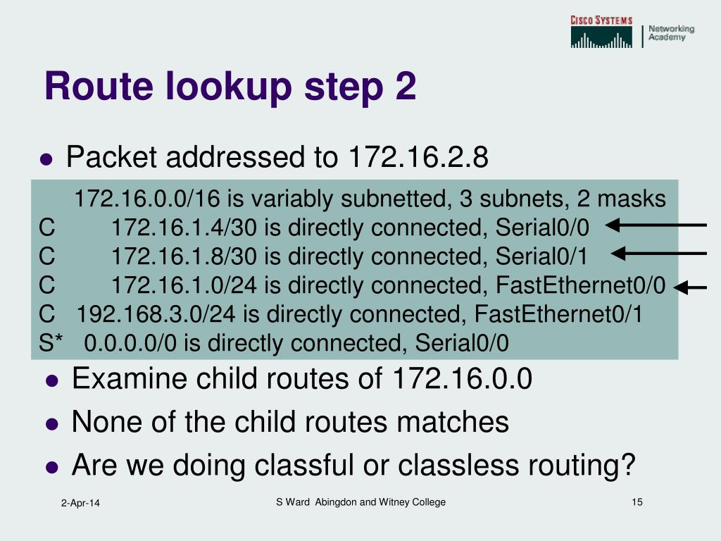 Route lookup step 2
