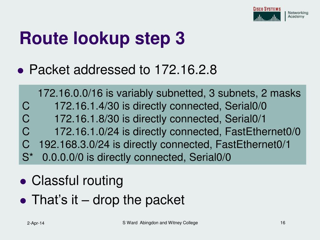 Route lookup step 3