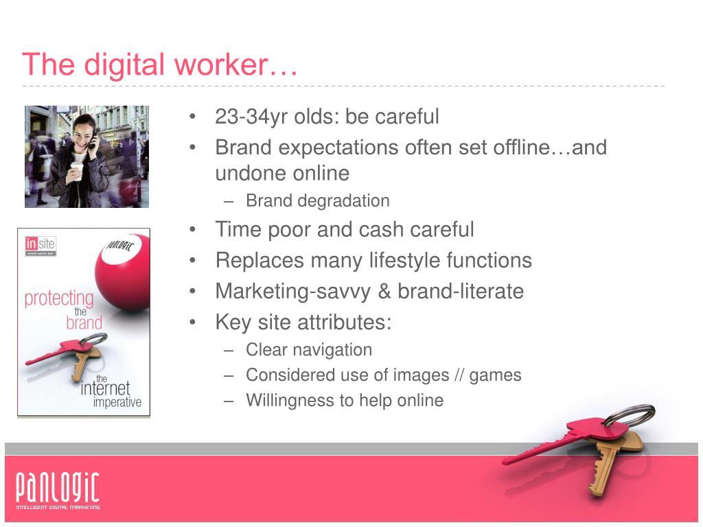 The digital worker…