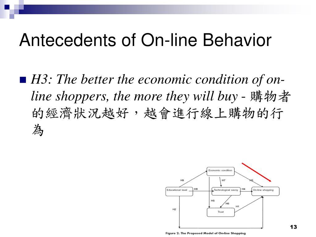 Antecedents of On-line Behavior