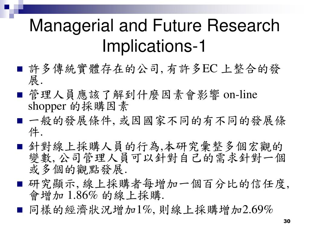 Managerial and Future Research Implications-1