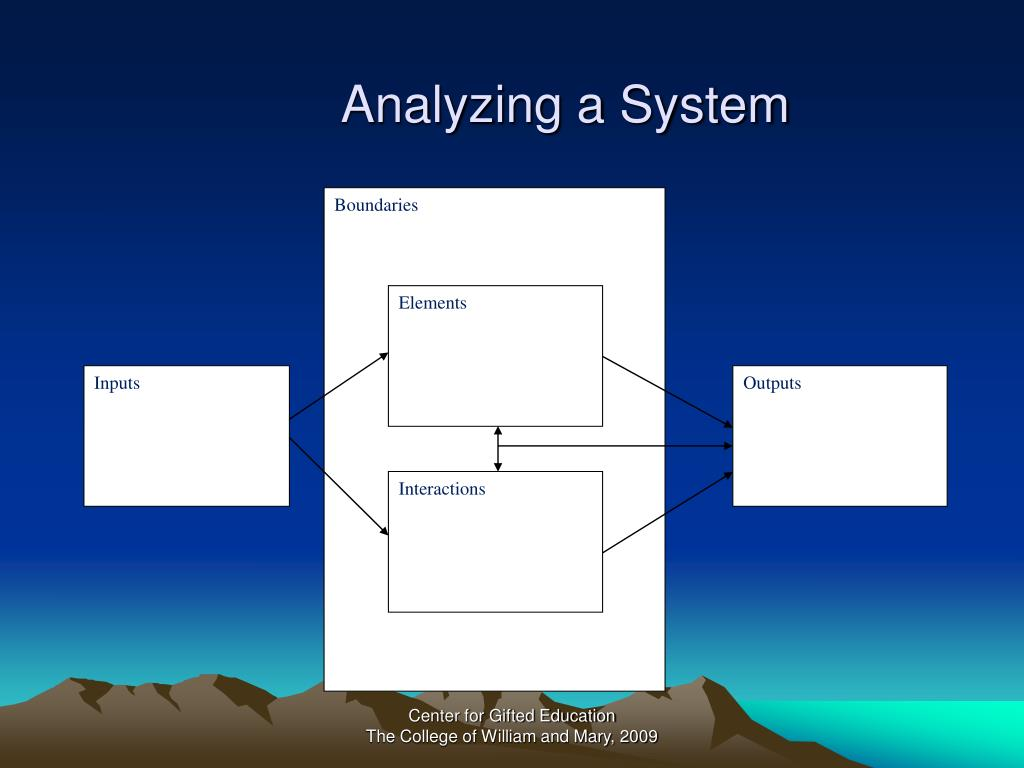 Analyzing a System