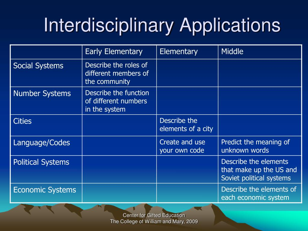 Interdisciplinary Applications