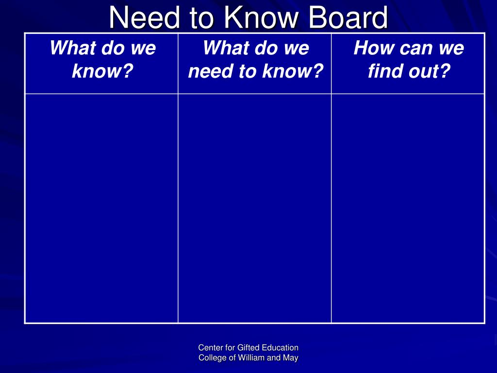 Need to Know Board