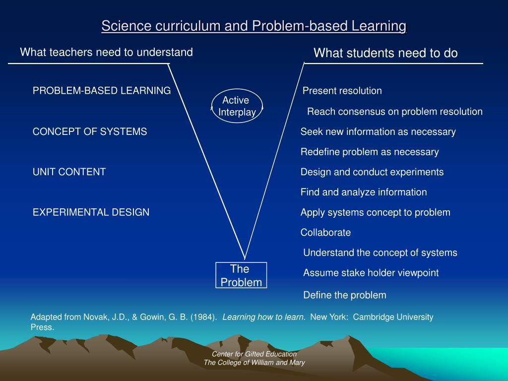 Science curriculum and Problem-based Learning