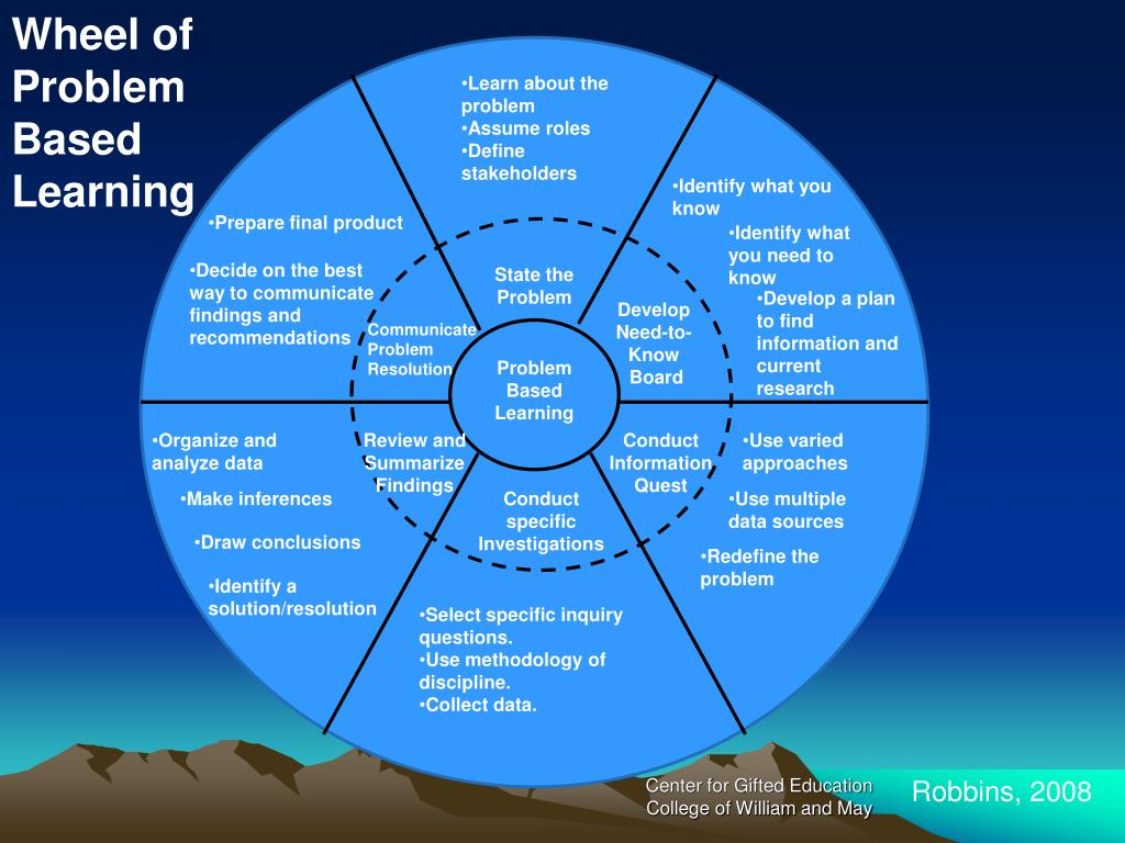 Wheel of Problem Based Learning