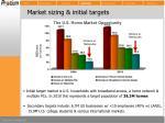 market sizing initial targets