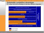 sustainable competitive advantages ip unique technical knowledge seamless software integration
