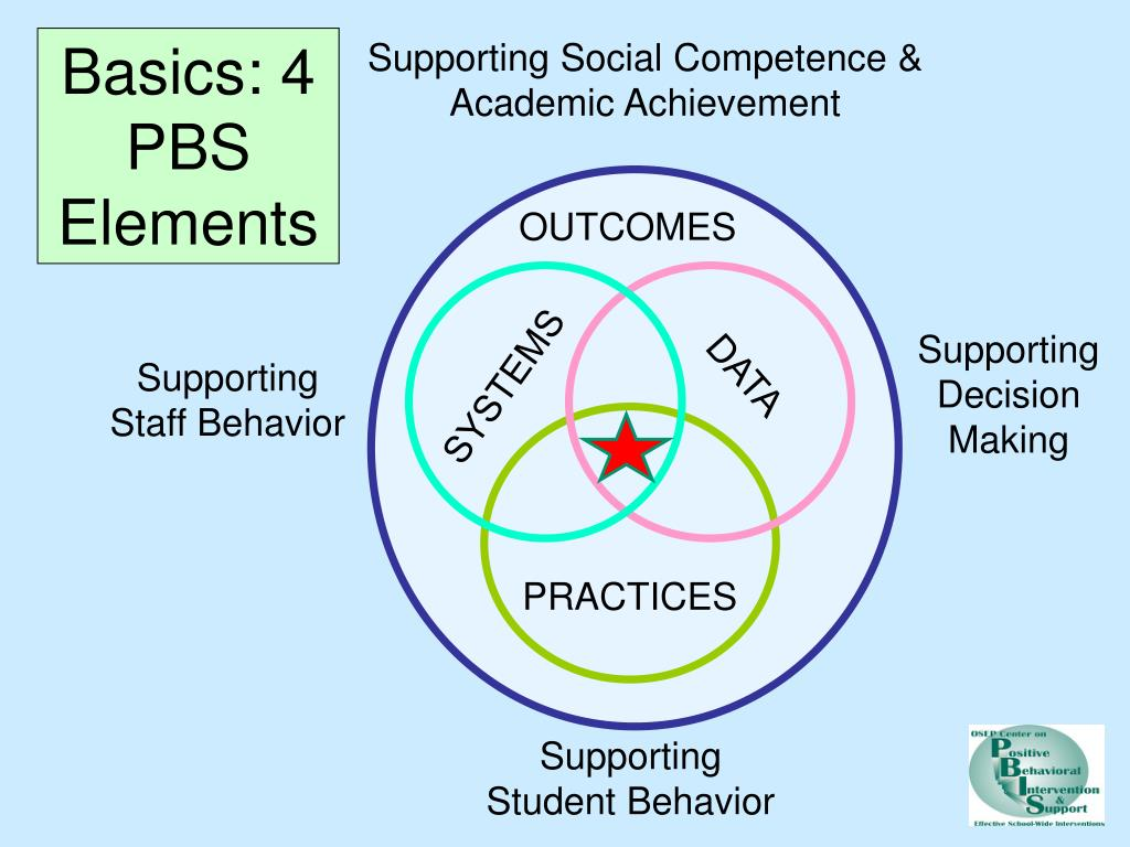 Basics: 4 PBS Elements