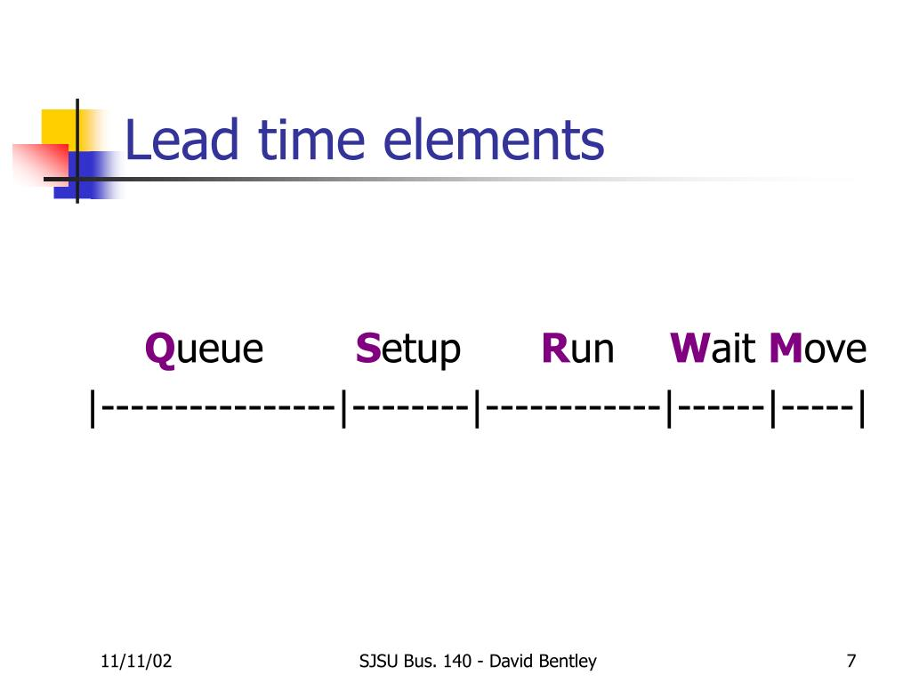 Lead time elements
