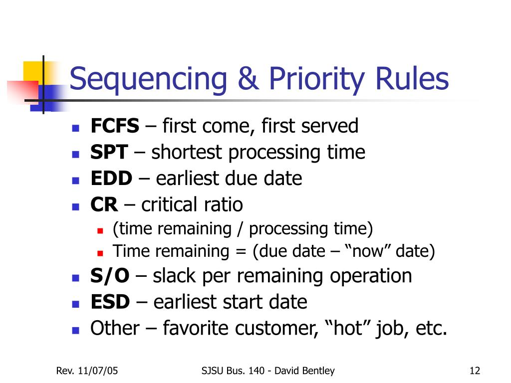 Sequencing & Priority Rules