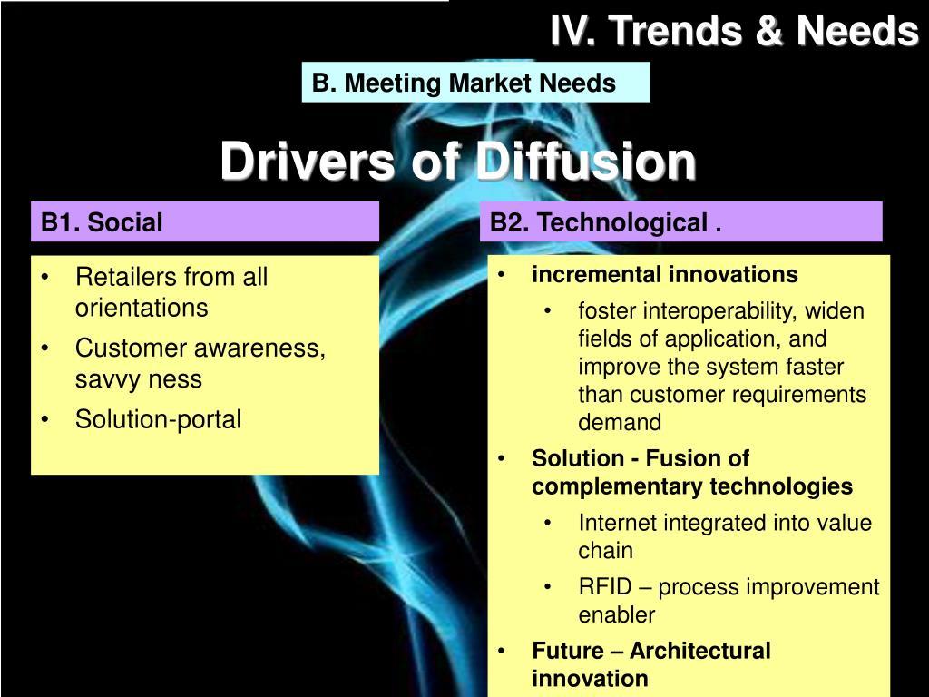IV. Trends & Needs