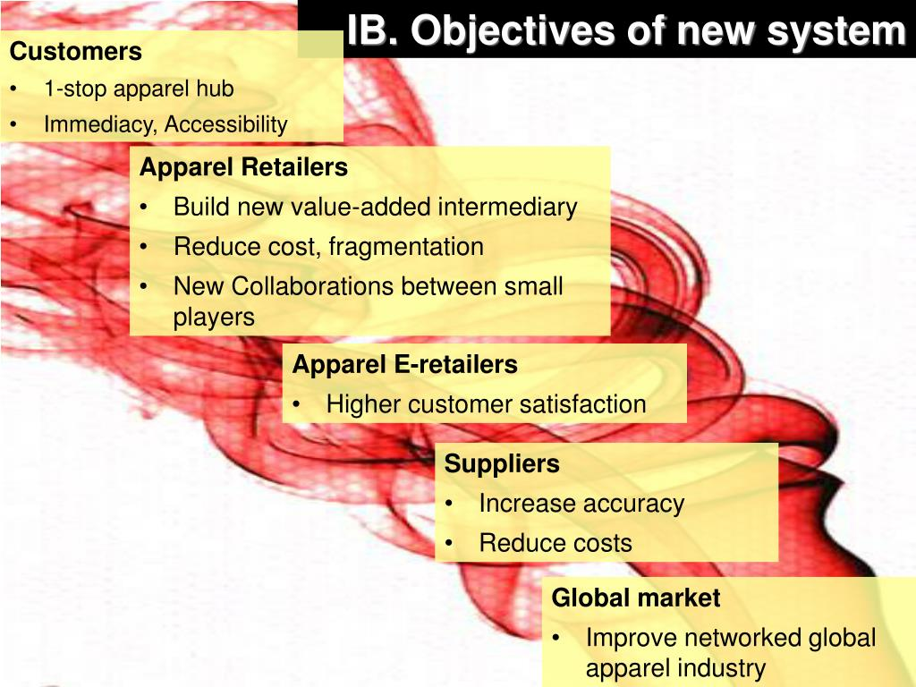IB. Objectives of new system