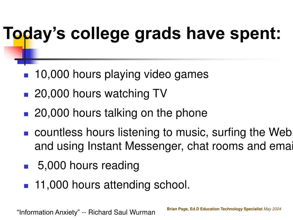 Today's college grads have spent: