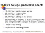today s college grads have spent