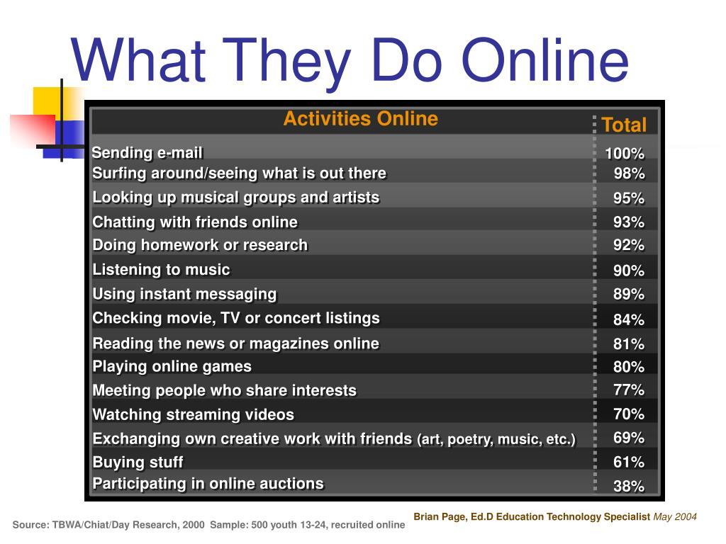 Activities Online