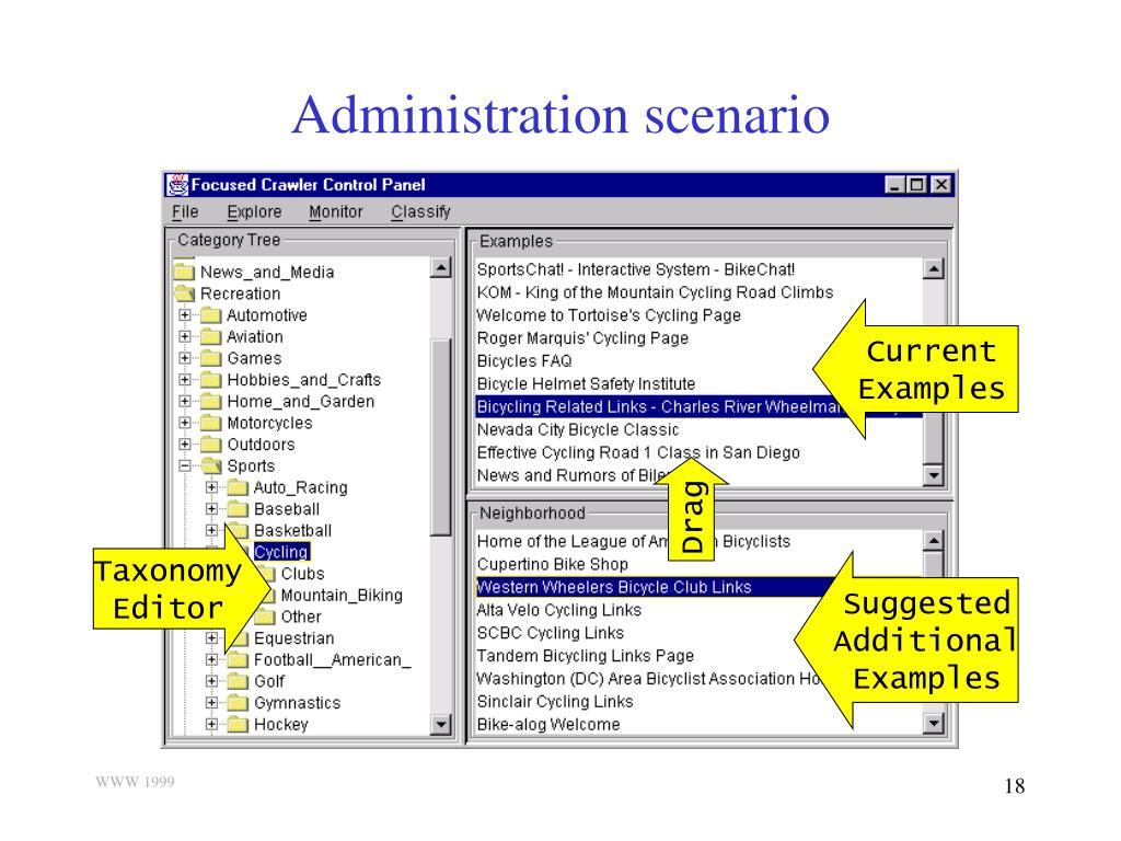 Administration scenario