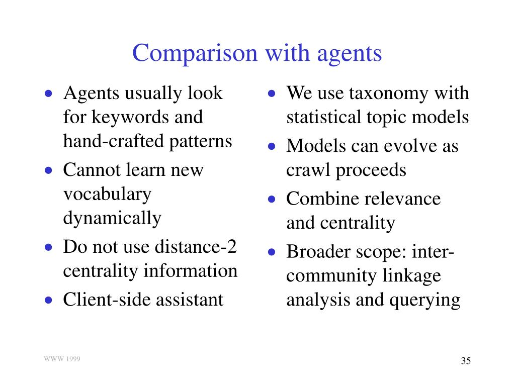 Agents usually look for keywords and hand-crafted patterns