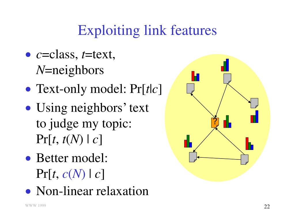 Exploiting link features