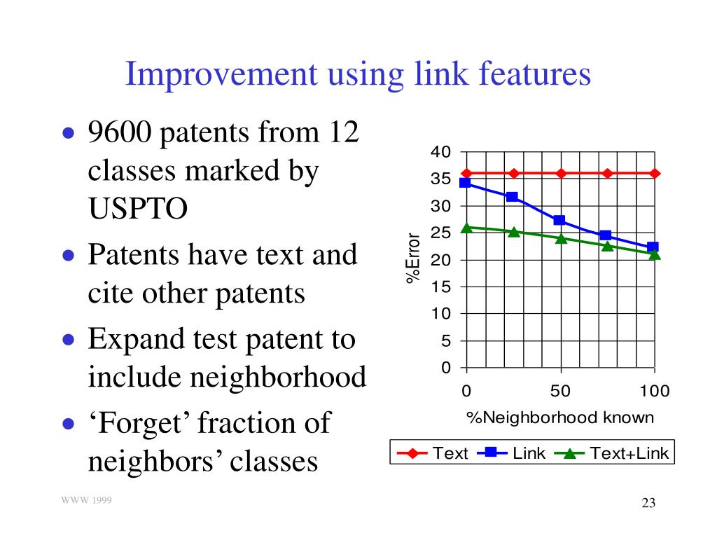 Improvement using link features