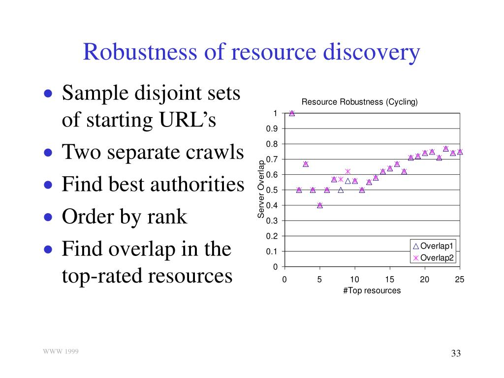 Robustness of resource discovery