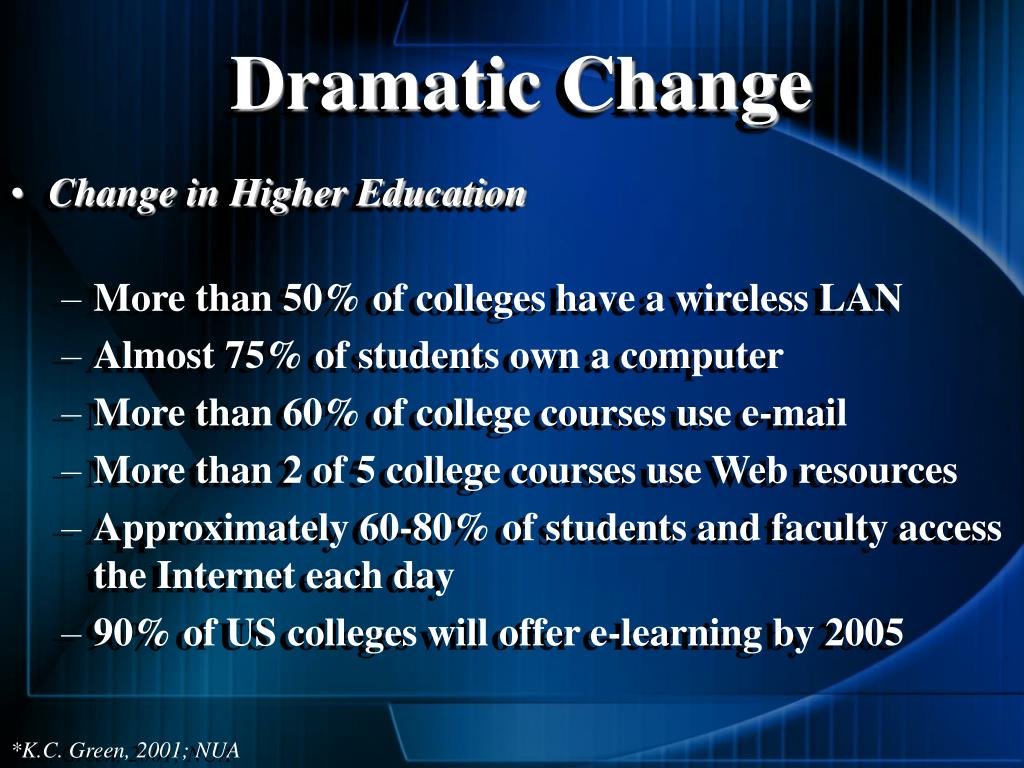 Dramatic Change