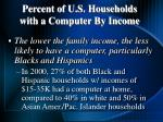 percent of u s households with a computer by income