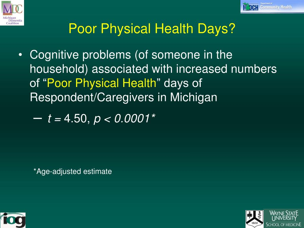 Poor Physical Health Days?