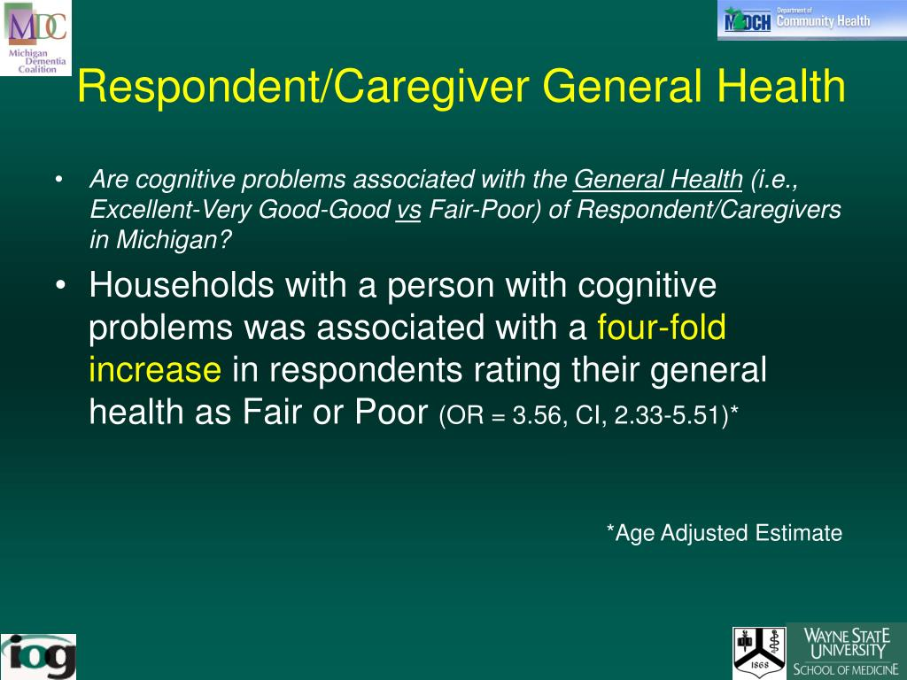 Respondent/Caregiver General Health