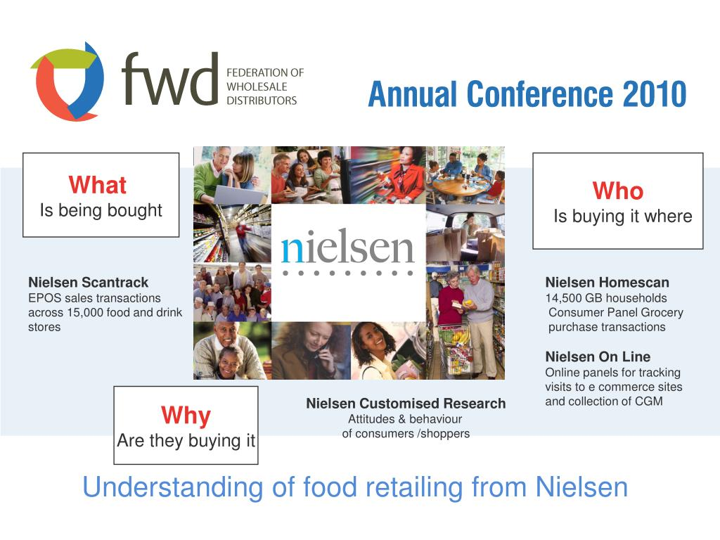 Understanding of food retailing from Nielsen