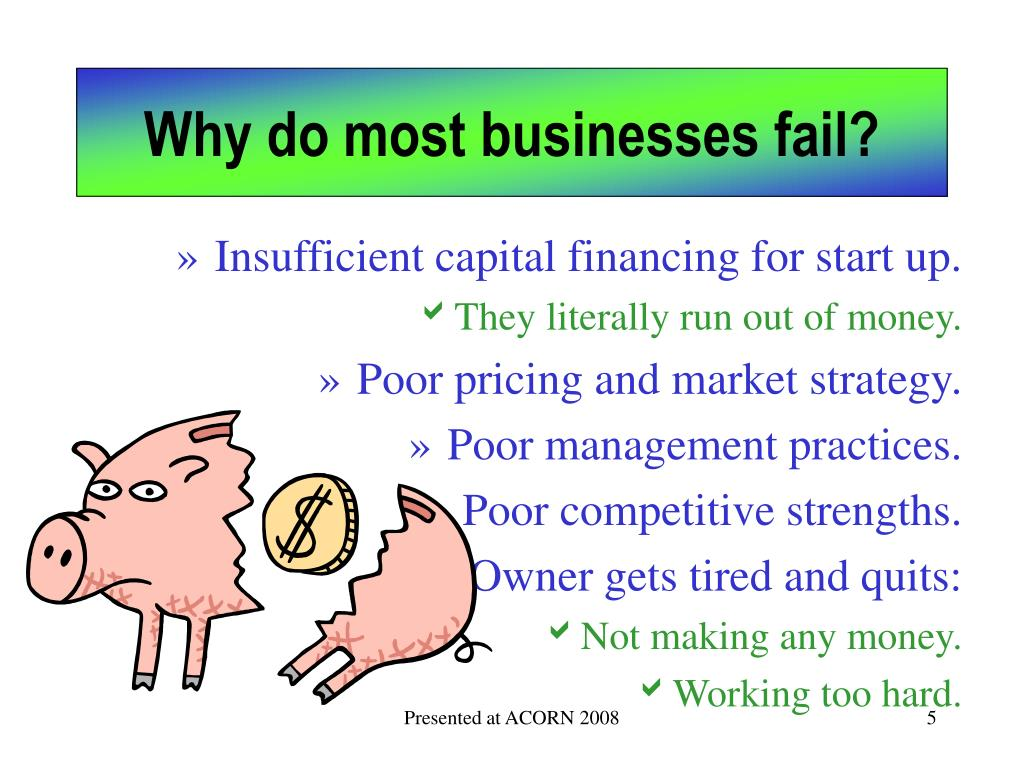 Why do most businesses fail?