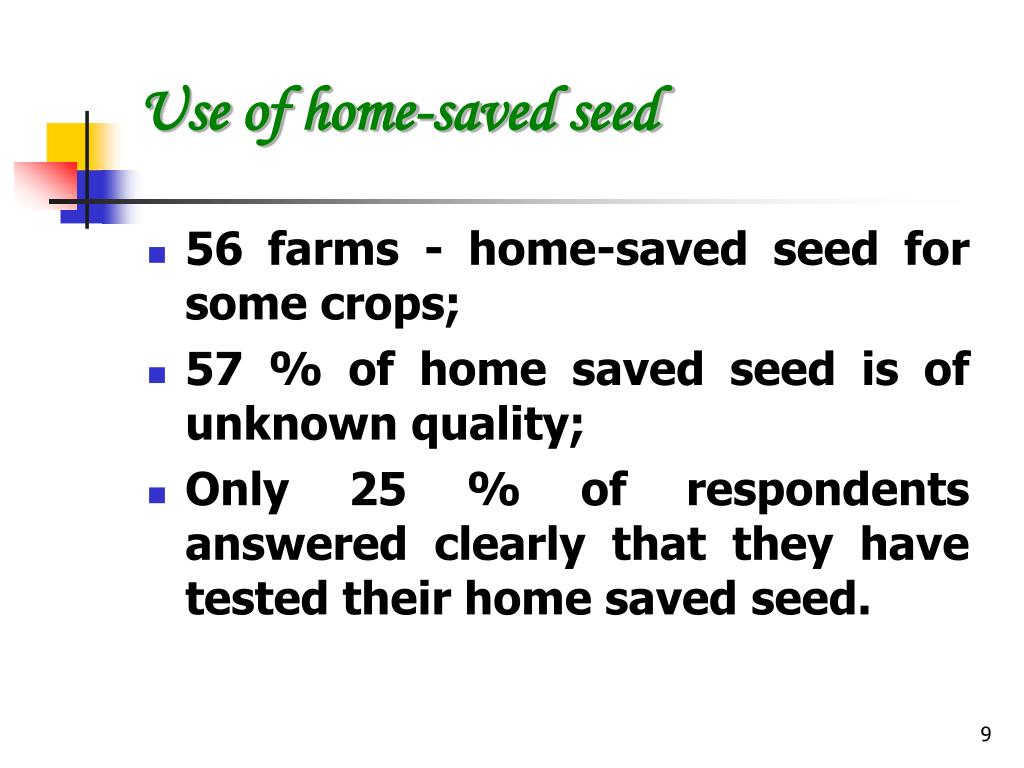 Use of home-saved seed