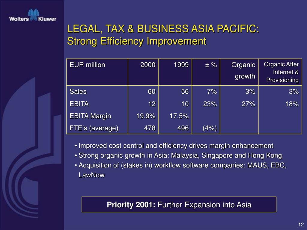 LEGAL, TAX & BUSINESS ASIA PACIFIC: