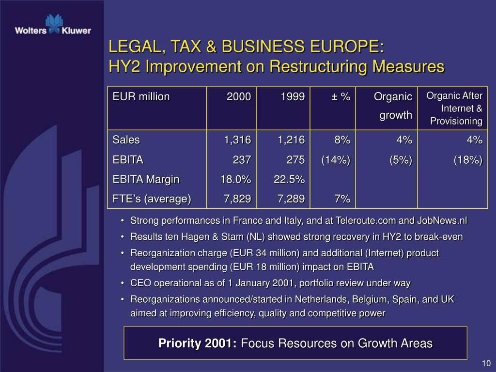 LEGAL, TAX & BUSINESS EUROPE: