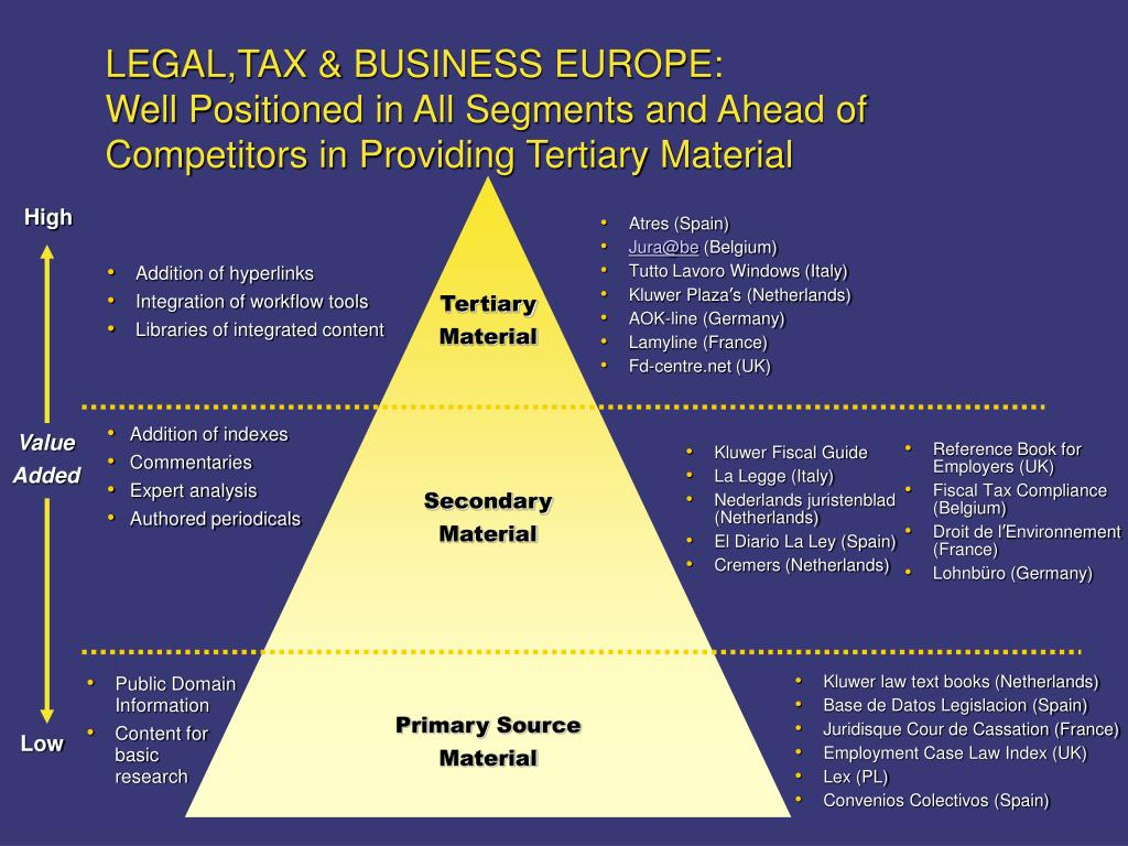 LEGAL,TAX & BUSINESS EUROPE:
