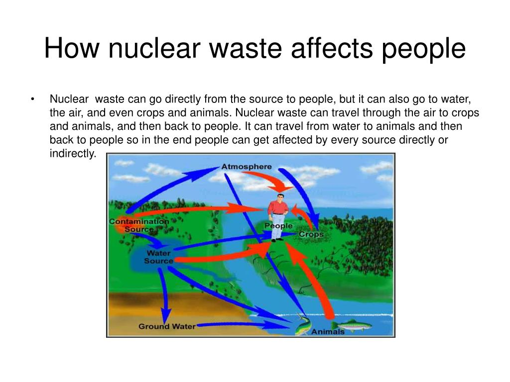 How nuclear waste affects people